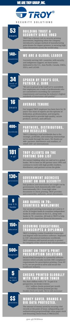 We Are TROY Infographic